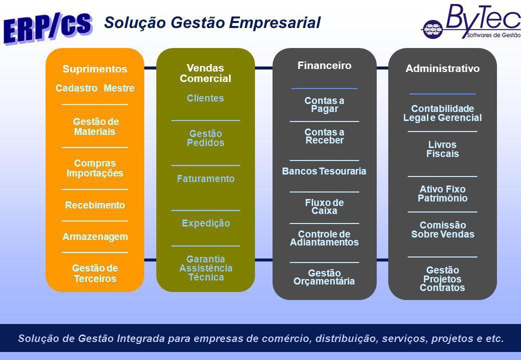 Solução de Gestão Integrada para empresas de comércio, distribuição, serviços, projetos e etc. Suprimentos Cadastro Mestre ___________ Gestão de Mater