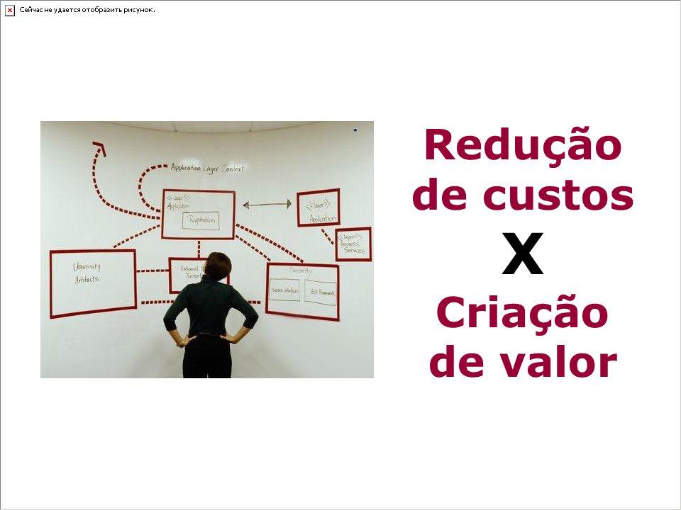 Redução de custos X Criação de valor