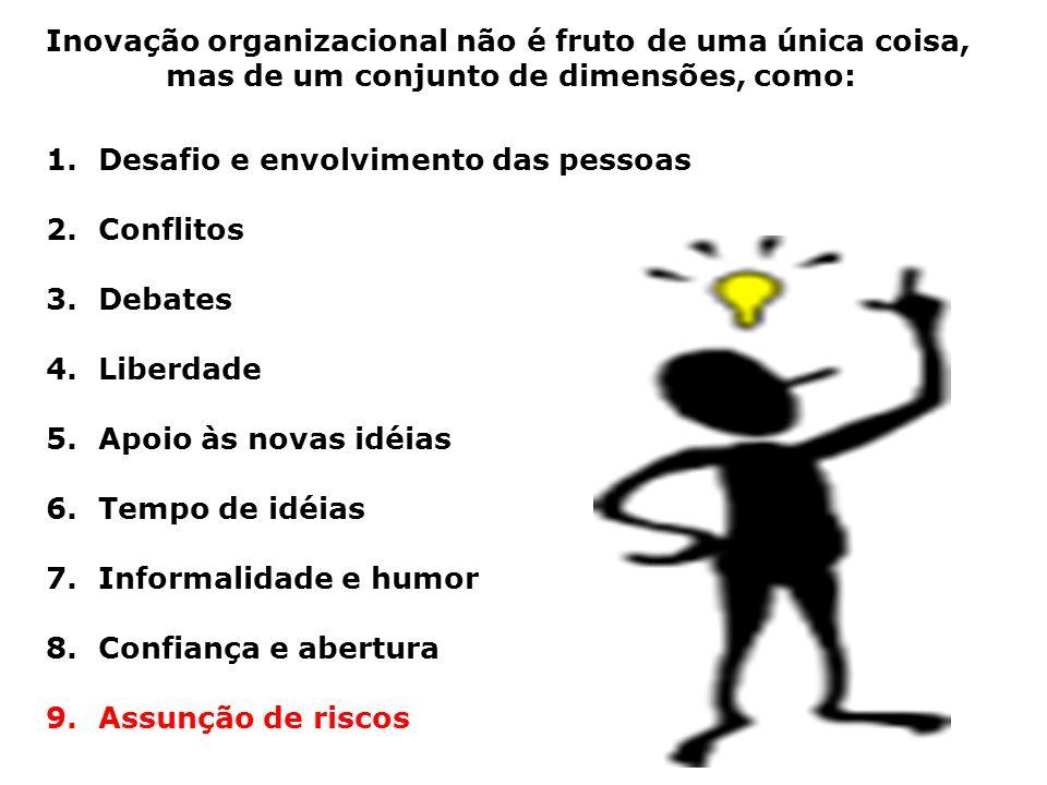 Inovação organizacional não é fruto de uma única coisa, mas de um conjunto de dimensões, como: 1.Desafio e envolvimento das pessoas 2.Conflitos 3.Deba