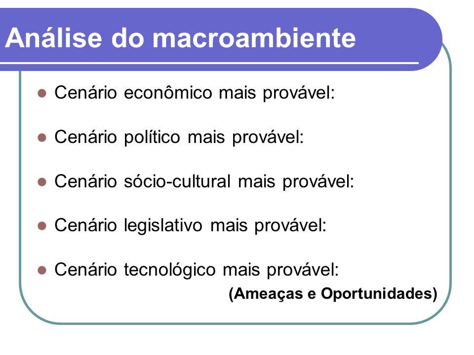 Análise do macroambiente Cenário econômico mais provável: Cenário político mais provável: Cenário sócio-cultural mais provável: Cenário legislativo ma