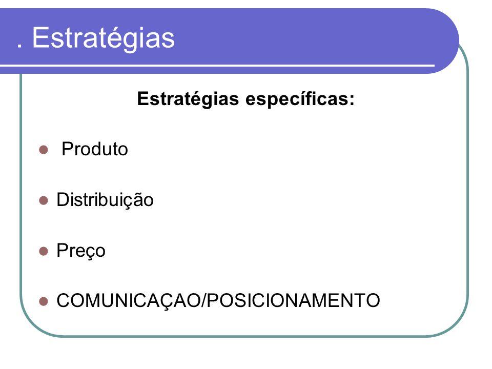 . Estratégias Estratégias específicas: Produto Distribuição Preço COMUNICAÇAO/POSICIONAMENTO