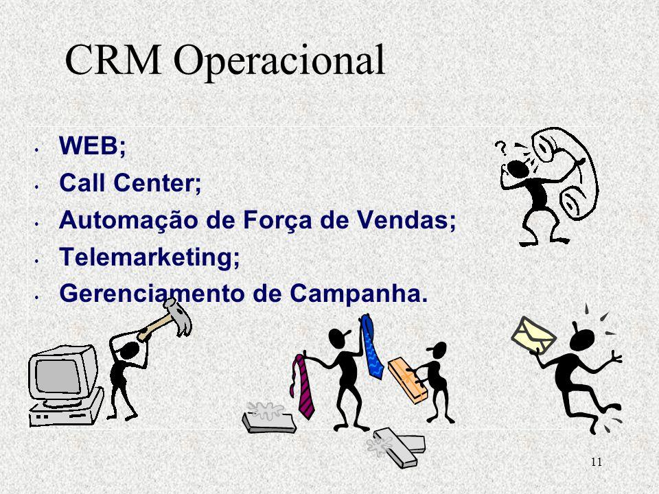 11 WEB; Call Center; Automação de Força de Vendas; Telemarketing; Gerenciamento de Campanha.