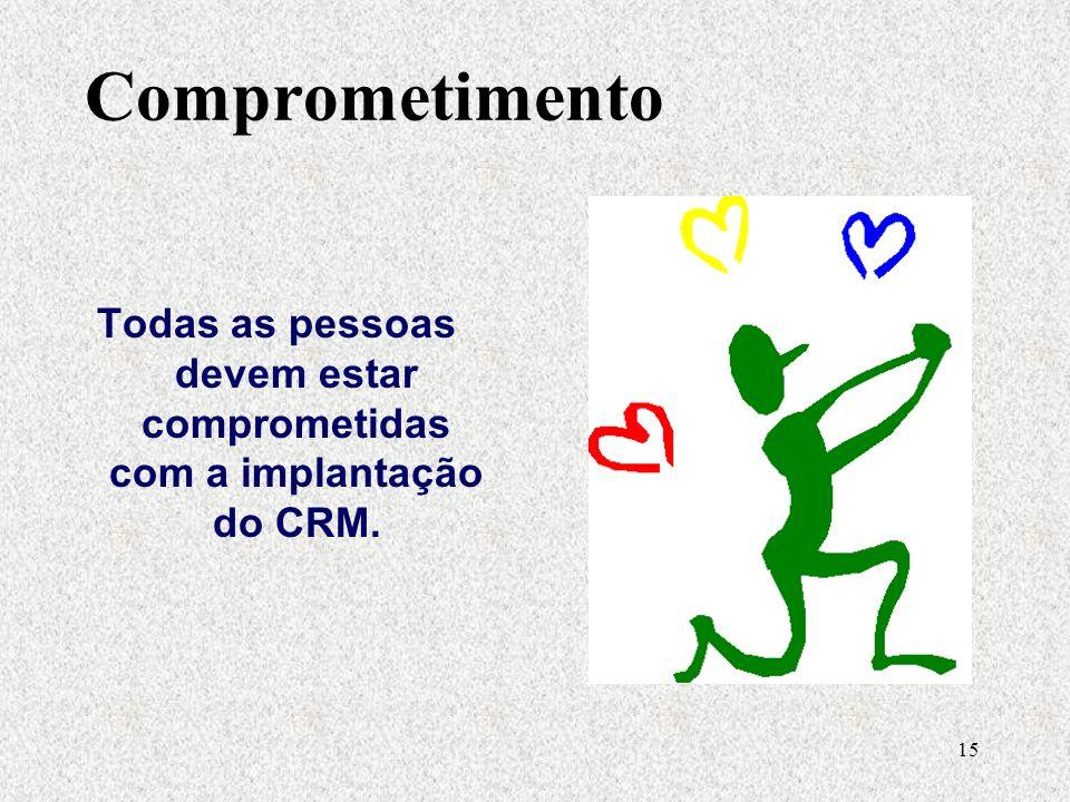 15 Comprometimento Todas as pessoas devem estar comprometidas com a implantação do CRM.