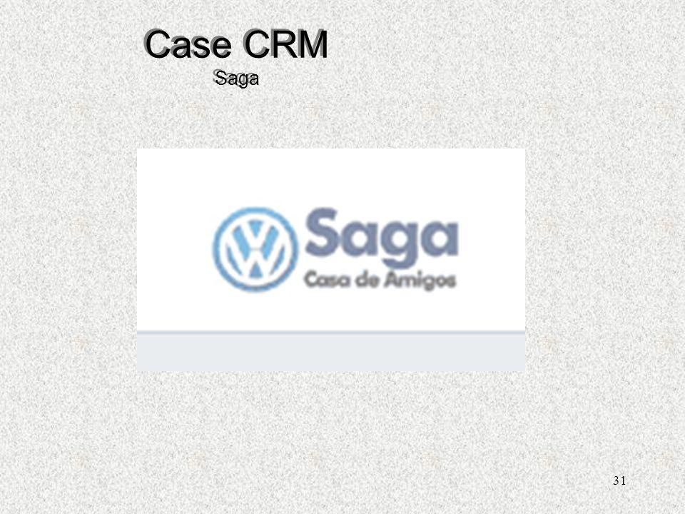 31 Case CRM Saga