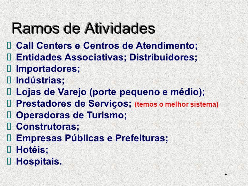 4 Ramos de Atividades Call Centers e Centros de Atendimento; Entidades Associativas; Distribuidores; Importadores; Indústrias; Lojas de Varejo (porte pequeno e médio); Prestadores de Serviços; (temos o melhor sistema) Operadoras de Turismo; Construtoras; Empresas Públicas e Prefeituras; Hotéis; Hospitais.