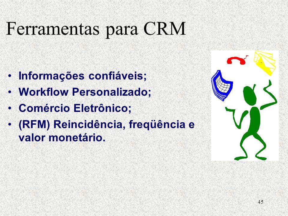 45 Informações confiáveis; Workflow Personalizado; Comércio Eletrônico; (RFM) Reincidência, freqüência e valor monetário.