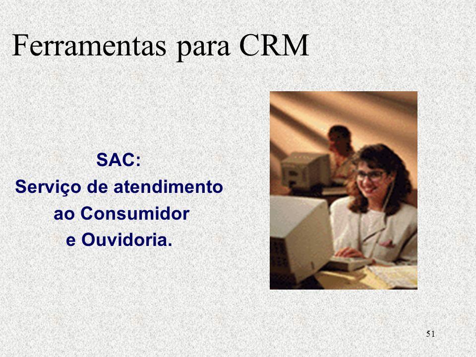 51 SAC: Serviço de atendimento ao Consumidor e Ouvidoria. Ferramentas para CRM