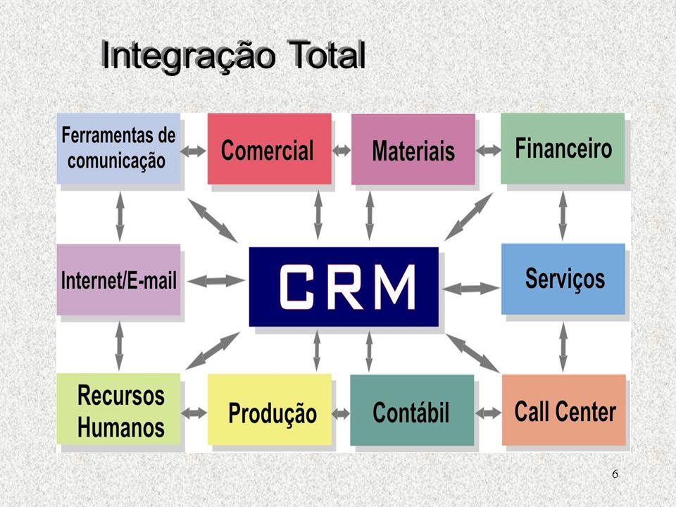 6 Integração Total