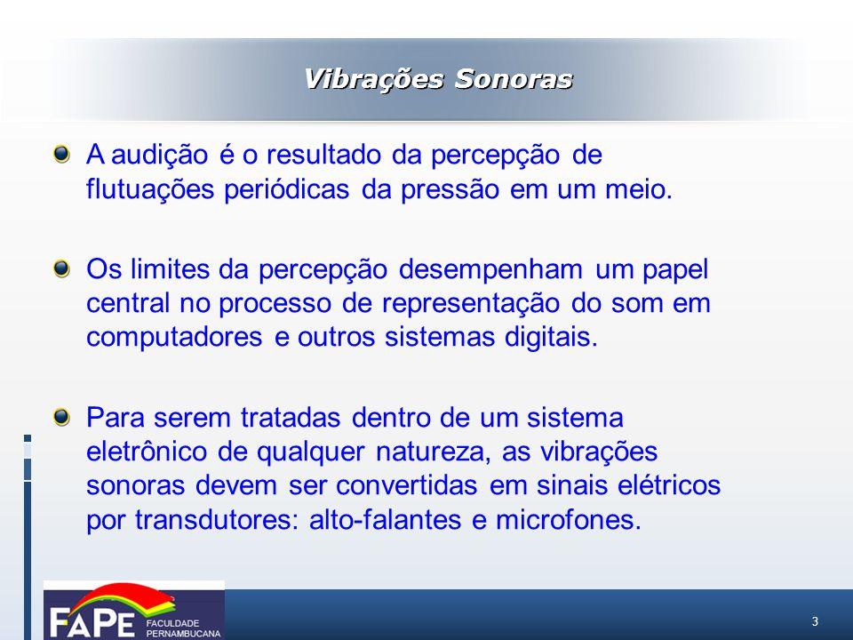 3 A audição é o resultado da percepção de flutuações periódicas da pressão em um meio. Os limites da percepção desempenham um papel central no process