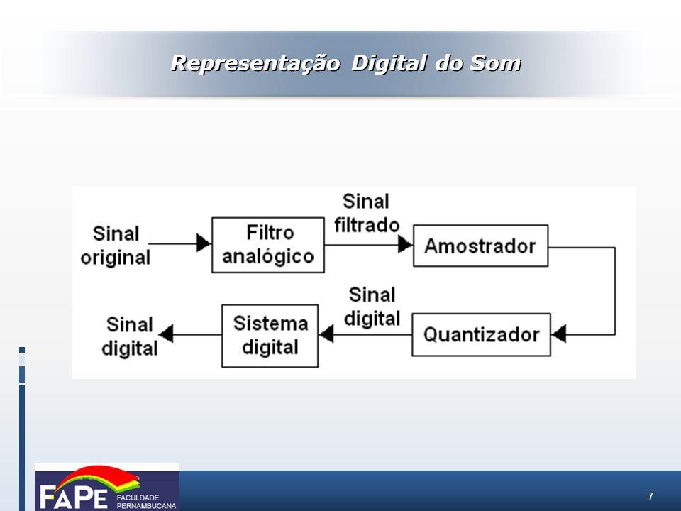 7 Representação Digital do Som