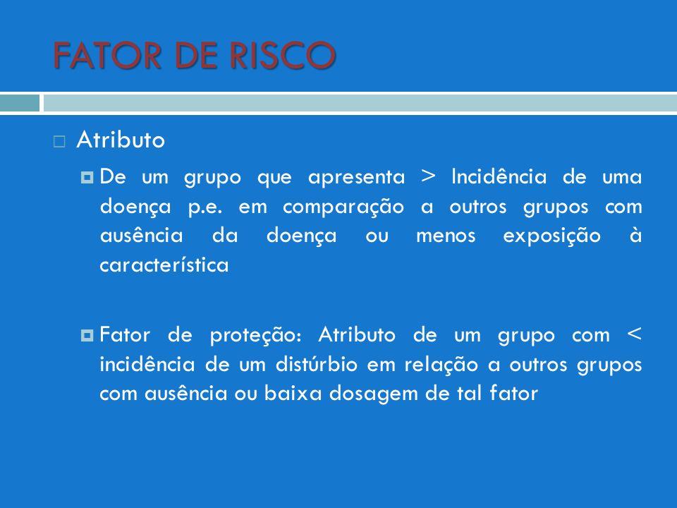 FATOR DE RISCO Atributo De um grupo que apresenta > Incidência de uma doença p.e. em comparação a outros grupos com ausência da doença ou menos exposi