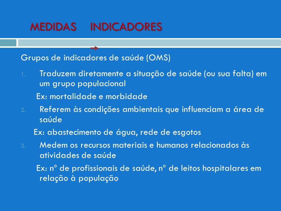 MEDIDAS INDICADORES MEDIDAS INDICADORES Grupos de indicadores de saúde (OMS) 1. Traduzem diretamente a situação de saúde (ou sua falta) em um grupo po