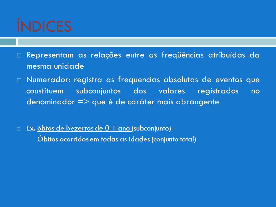 ÍNDICES Representam as relações entre as freqüências atribuídas da mesma unidade Numerador: registra as frequencias absolutas de eventos que constitue