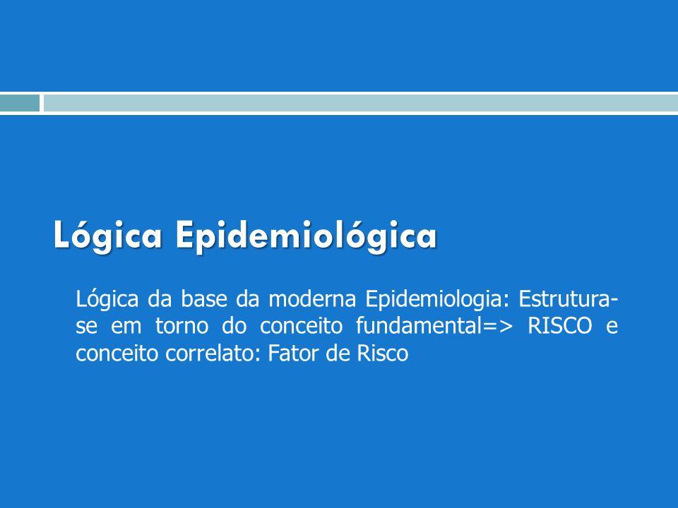 Lógica Epidemiológica Lógica da base da moderna Epidemiologia: Estrutura- se em torno do conceito fundamental=> RISCO e conceito correlato: Fator de R