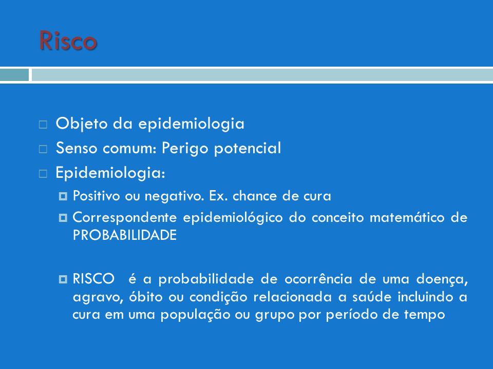 Risco Objeto da epidemiologia Senso comum: Perigo potencial Epidemiologia: Positivo ou negativo. Ex. chance de cura Correspondente epidemiológico do c
