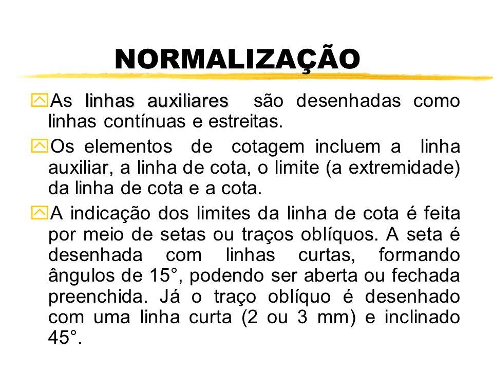 NORMALIZAÇÃO linhas auxiliares yAs linhas auxiliares são desenhadas como linhas contínuas e estreitas. yOs elementos de cotagem incluem a linha auxili