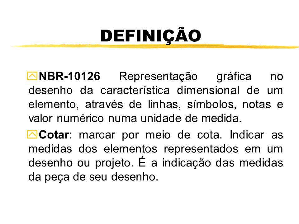 DEFINIÇÃO y NBR-10126 Representação gráfica no desenho da característica dimensional de um elemento, através de linhas, símbolos, notas e valor numéri