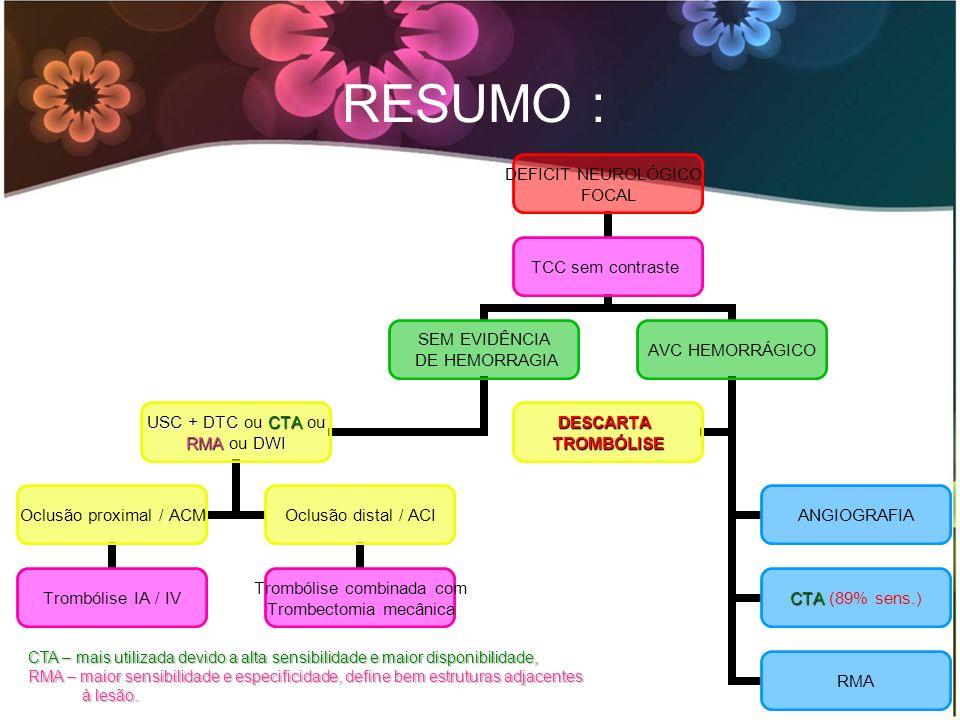 DEFICIT NEUROLÓGICO FOCAL TCC sem contraste SEM EVIDÊNCIA DE HEMORRAGIA USC + DTCCTA USC + DTC ou CTA ou RMADWI RMA ou DWI Oclusão proximal / ACM Trom