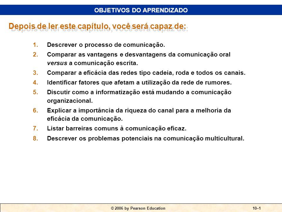 © 2006 by Pearson Education10–1 1.Descrever o processo de comunicação.