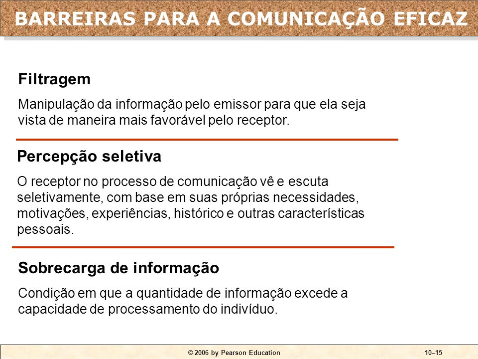 © 2006 by Pearson Education10–14 Fonte: Baseado em R. H. Lengel e R. L. Daft, The selection of communication media as an executive skill, Academy of M