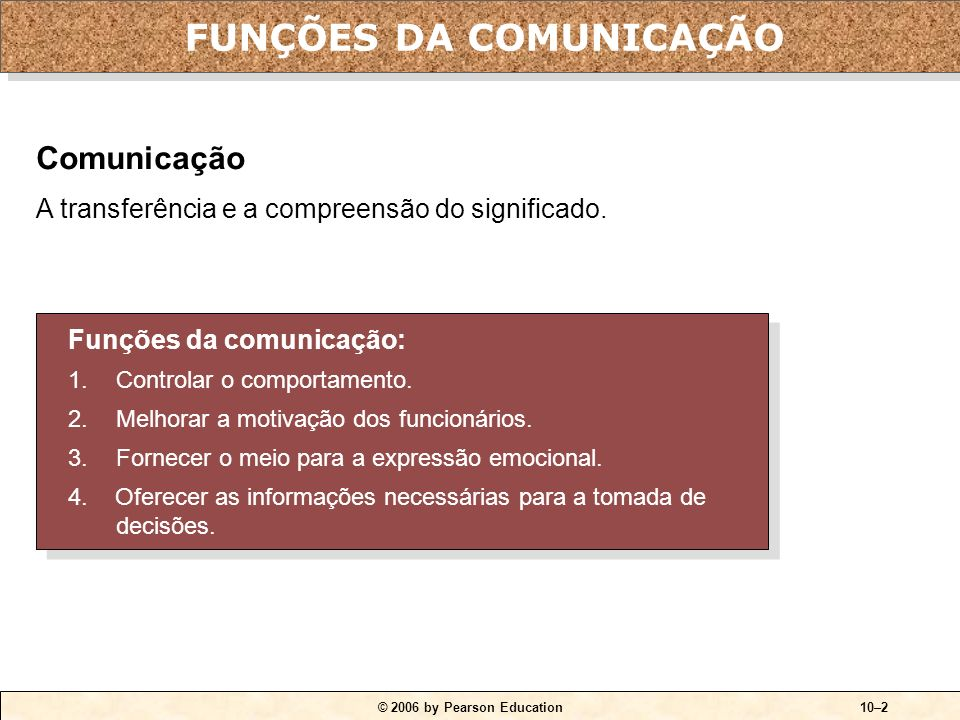 © 2006 by Pearson Education10–2 Funções da comunicação: 1.Controlar o comportamento.