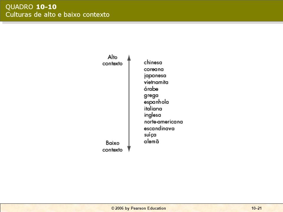 © 2006 by Pearson Education10–20 Culturas de alto contexto Culturas que utilizam amplamente indícios não- verbais e sinais situacionais sutis na sua c
