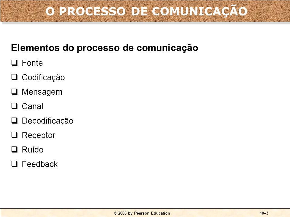 © 2006 by Pearson Education10–3 Elementos do processo de comunicação Fonte Codificação Mensagem Canal Decodificação Receptor Ruído Feedback Elementos do processo de comunicação O PROCESSO DE COMUNICAÇÃO