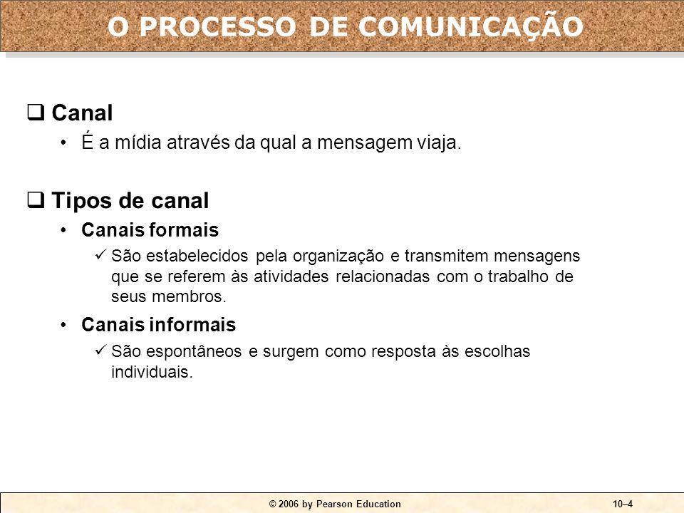 © 2006 by Pearson Education10–3 Elementos do processo de comunicação Fonte Codificação Mensagem Canal Decodificação Receptor Ruído Feedback Elementos