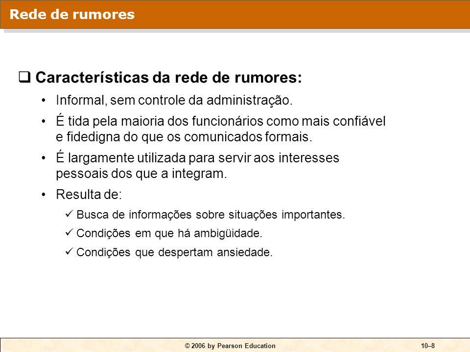© 2006 by Pearson Education10–8 Características da rede de rumores: Informal, sem controle da administração.