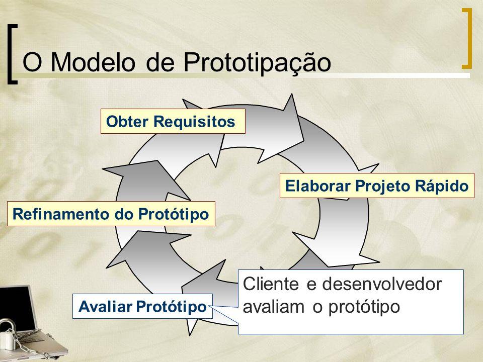 O Modelo de Prototipação Obter Requisitos Elaborar Projeto Rápido Construir Protótipo Refinamento do Protótipo Avaliar Protótipo Cliente e desenvolved