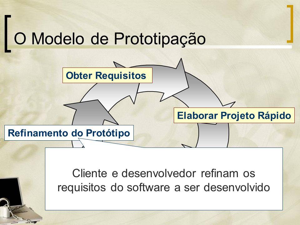 O Modelo de Prototipação Obter Requisitos Elaborar Projeto Rápido Construir Protótipo Avaliar Protótipo Refinamento do Protótipo Cliente e desenvolved