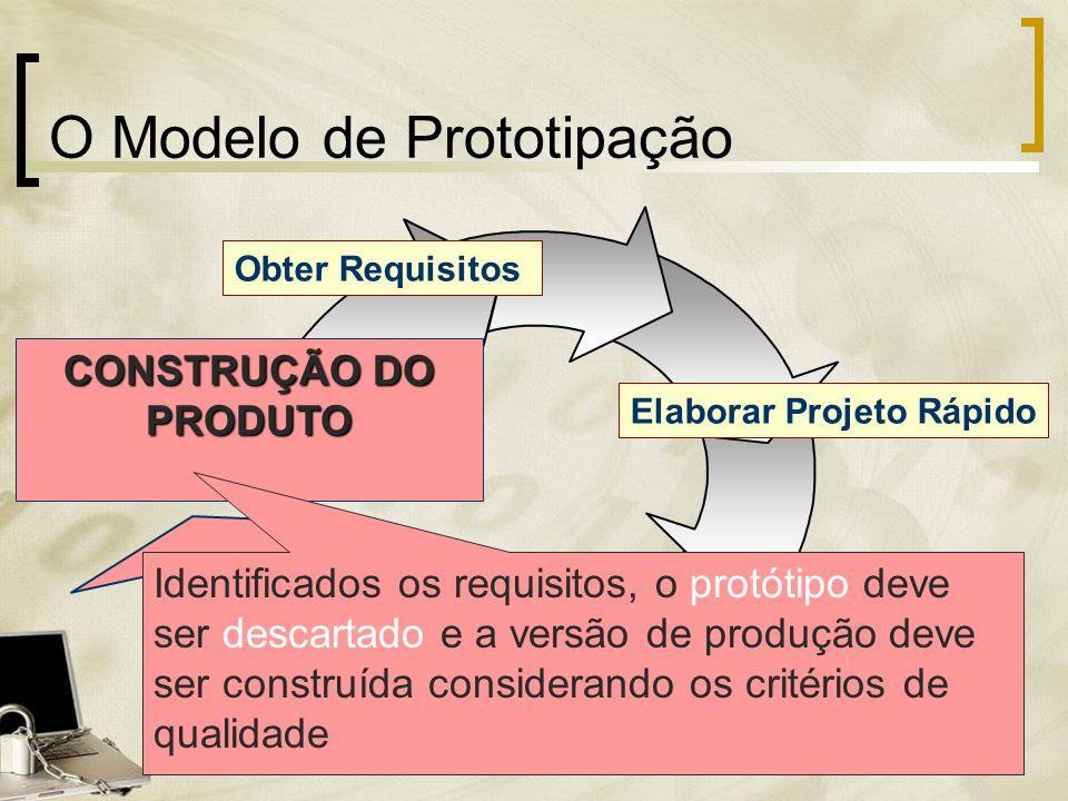 O Modelo de Prototipação Obter Requisitos Elaborar Projeto Rápido Construir Protótipo Avaliar Protótipo CONSTRUÇÃO DO PRODUTO Identificados os requisi
