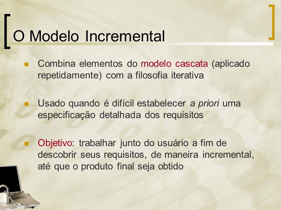 O Modelo Incremental Combina elementos do modelo cascata (aplicado repetidamente) com a filosofia iterativa Usado quando é difícil estabelecer a prior