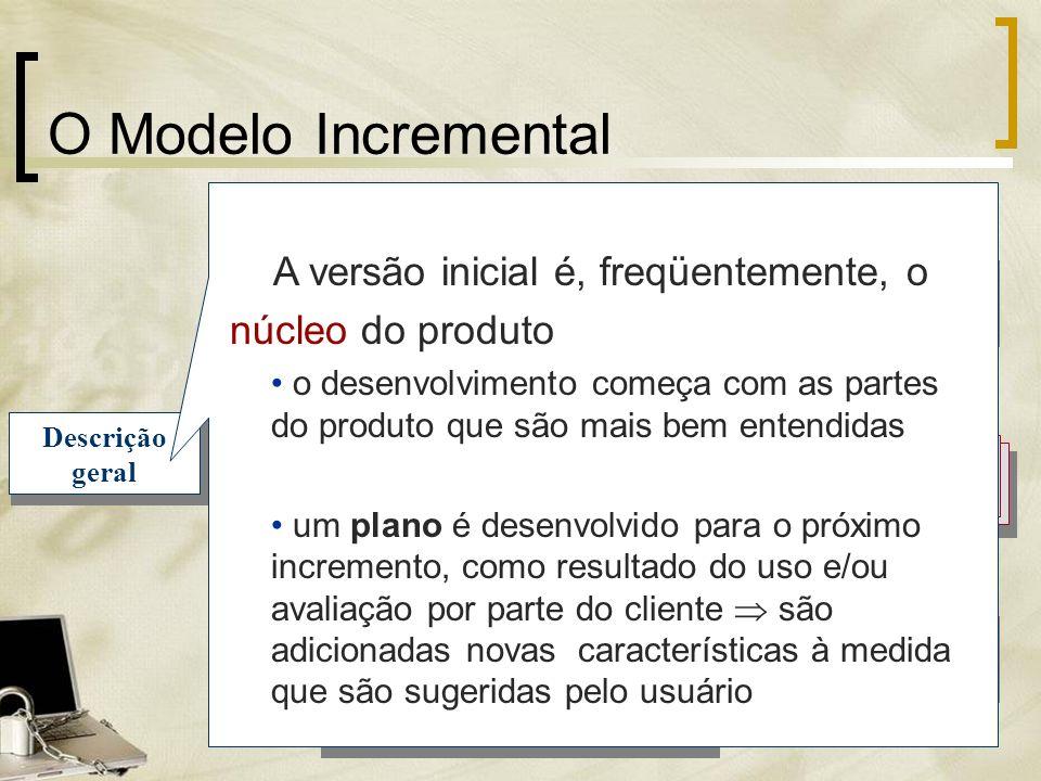 O Modelo Incremental Versão Inicial Descrição geral Versões Intermediárias Versão Final Atividades Paralelas Engenharia de Sistemas Análise de Requisi