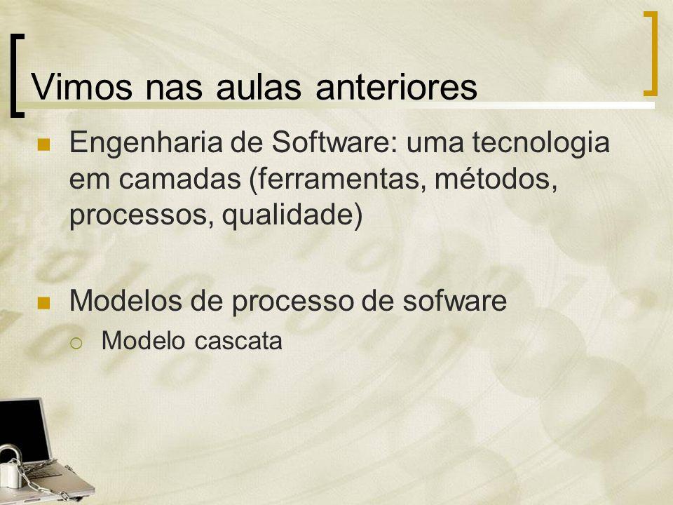 Vimos nas aulas anteriores Engenharia de Software: uma tecnologia em camadas (ferramentas, métodos, processos, qualidade) Modelos de processo de sofwa