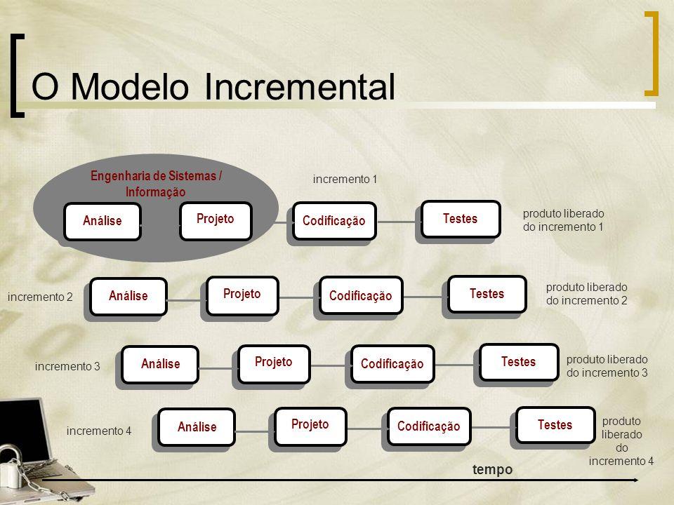 O Modelo Incremental Engenharia de Sistemas / Informação Análise Projeto Codificação Testes Análise Projeto Codificação Testes Análise Projeto Codific