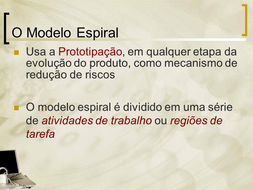O Modelo Espiral Usa a Prototipação, em qualquer etapa da evolução do produto, como mecanismo de redução de riscos O modelo espiral é dividido em uma