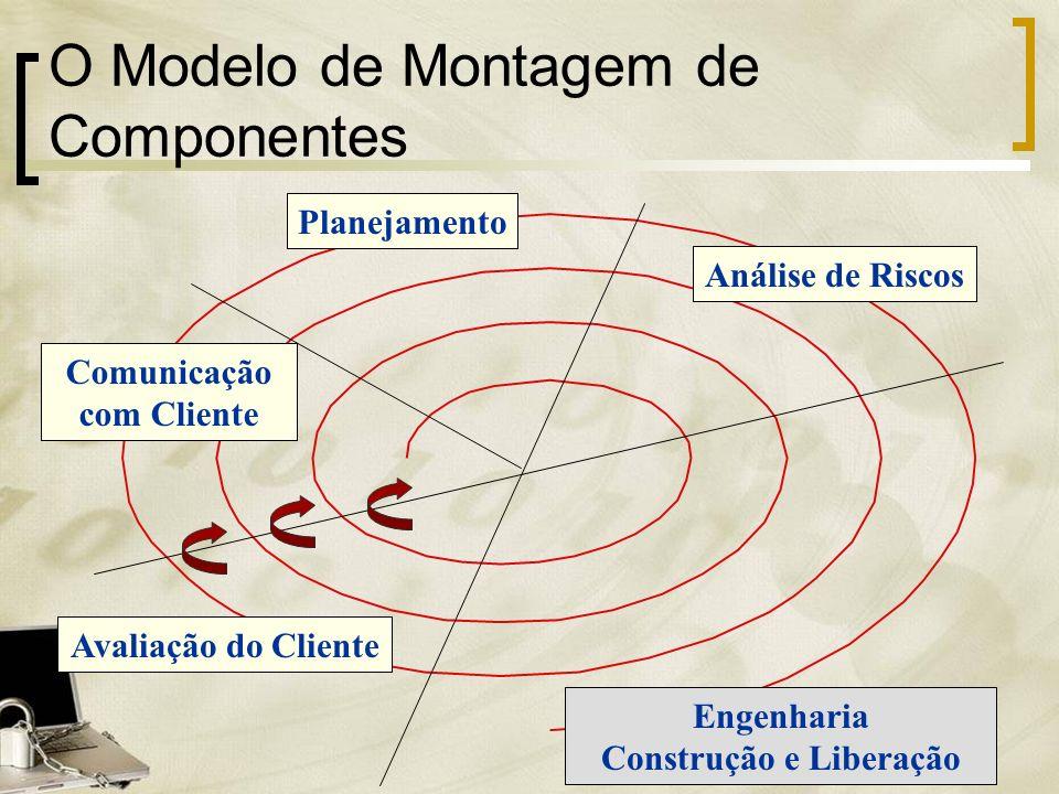 O Modelo de Montagem de Componentes Planejamento Análise de Riscos Avaliação do Cliente Comunicação com Cliente Engenharia Construção e Liberação