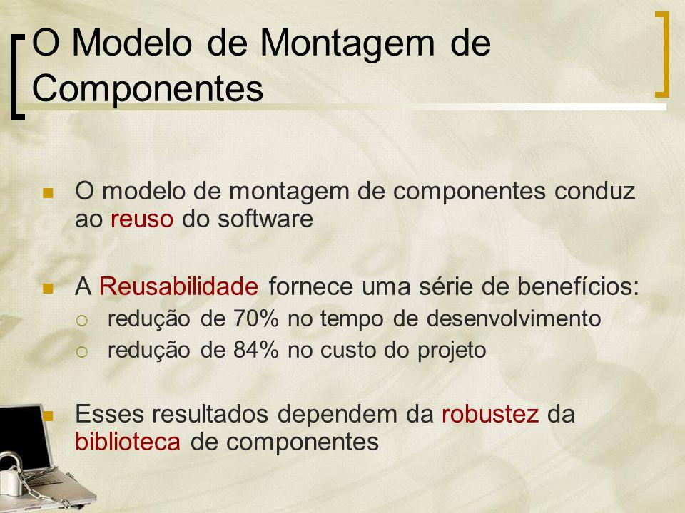 O modelo de montagem de componentes conduz ao reuso do software A Reusabilidade fornece uma série de benefícios: redução de 70% no tempo de desenvolvi