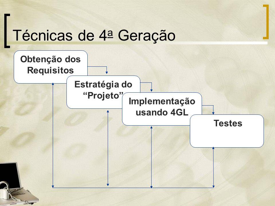 Técnicas de 4 a Geração Obtenção dos Requisitos Estratégia do Projeto Implementação usando 4GL Testes