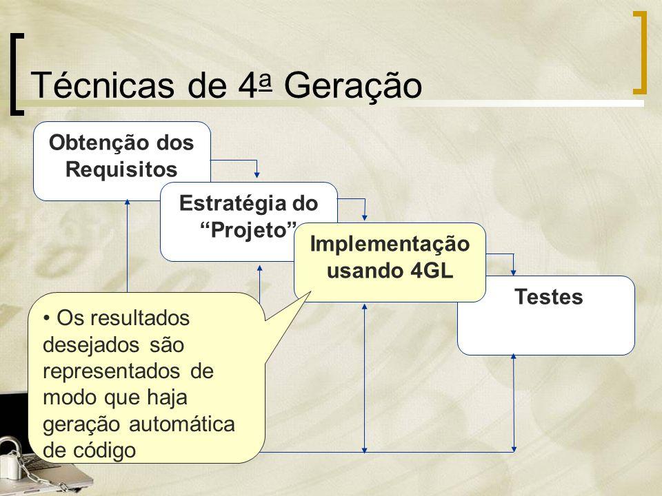 Obtenção dos Requisitos Técnicas de 4 a Geração Estratégia do Projeto Testes Implementação usando 4GL Os resultados desejados são representados de mod