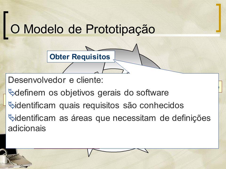 O Modelo de Prototipação Elaborar Projeto Rápido Construir Protótipo Avaliar Protótipo Refinamento do Protótipo Obter Requisitos Desenvolvedor e clien