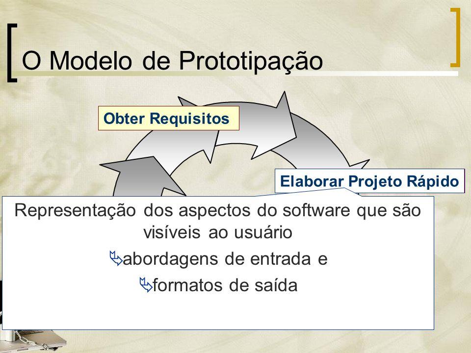 O Modelo de Prototipação Obter Requisitos Construir Protótipo Avaliar Protótipo Refinamento do Protótipo Elaborar Projeto Rápido Representação dos asp