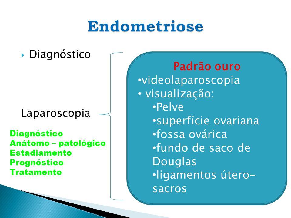 Diagnóstico Laparoscopia Padrão ouro videolaparoscopia visualização: Pelve superfície ovariana fossa ovárica fundo de saco de Douglas ligamentos útero