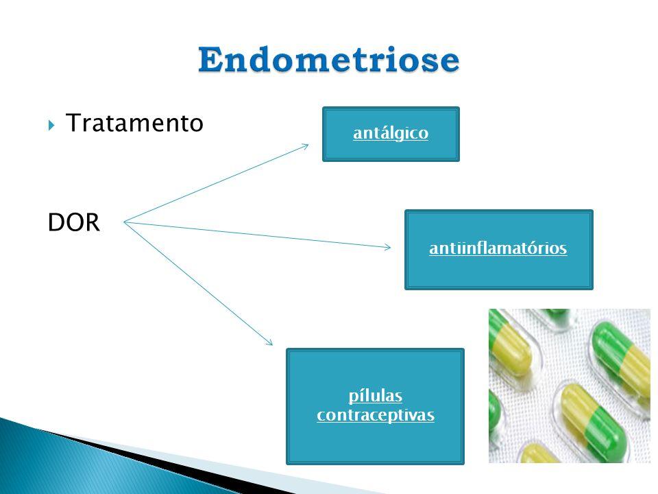 Tratamento DOR antálgico antiinflamatórios pílulas contraceptivas