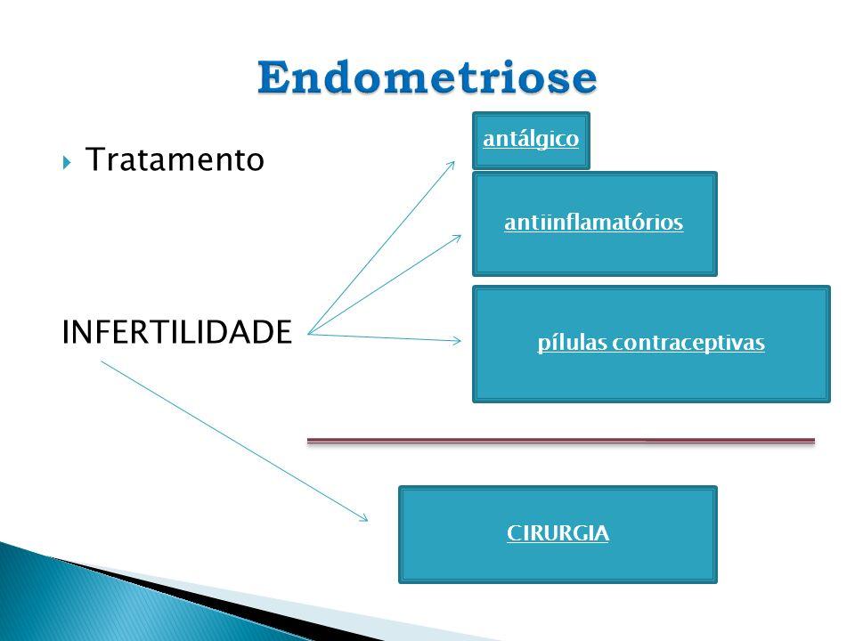 Tratamento INFERTILIDADE antálgico antiinflamatórios pílulas contraceptivas CIRURGIA