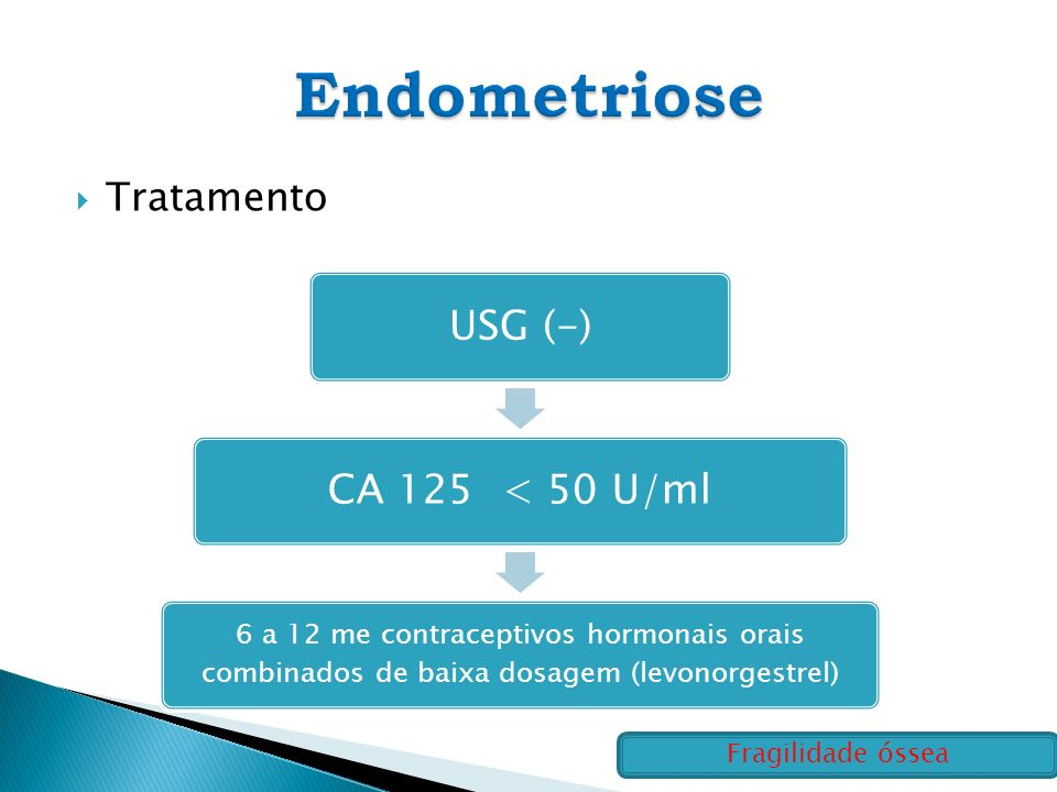 behandlung endometriose darm