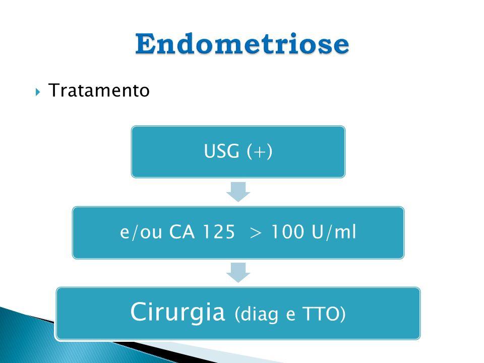 Tratamento USG (+)e/ou CA 125 > 100 U/ml Cirurgia (diag e TTO)