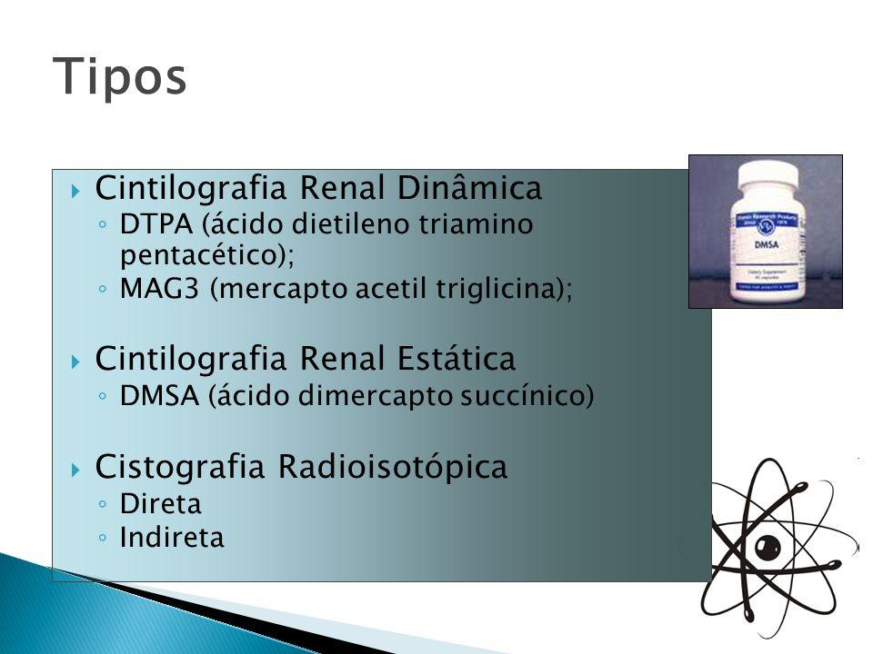Cintilografia Renal Dinâmica DTPA (ácido dietileno triamino pentacético); MAG3 (mercapto acetil triglicina); Cintilografia Renal Estática DMSA (ácido