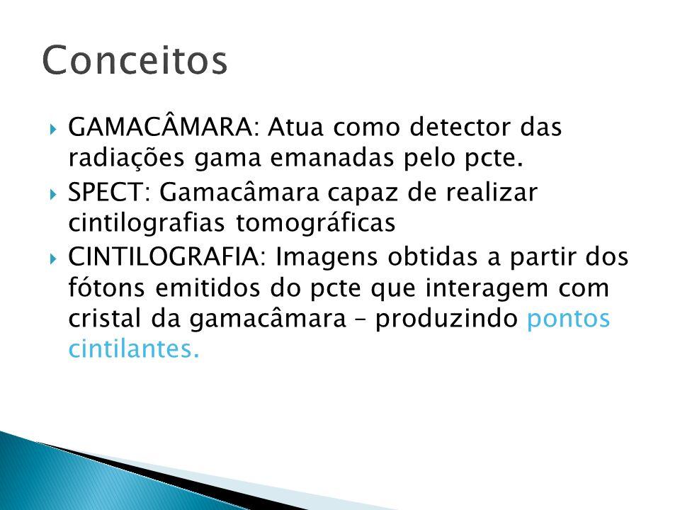 GAMACÂMARA: Atua como detector das radiações gama emanadas pelo pcte. SPECT: Gamacâmara capaz de realizar cintilografias tomográficas CINTILOGRAFIA: I
